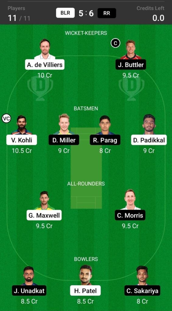 Head To Head Team For Royal Challengers Bangalore vs Rajasthan Royals