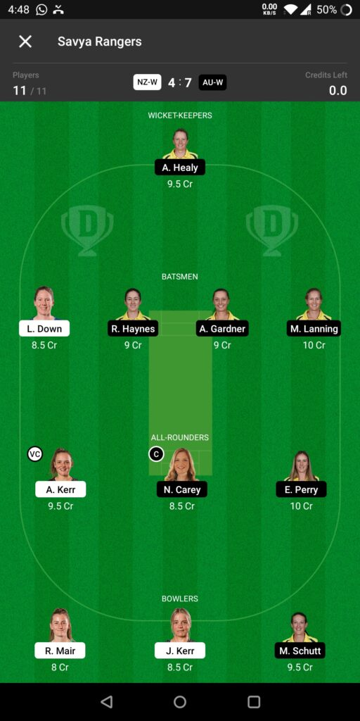 Grand League Team For New Zealand Women vs Australia Women