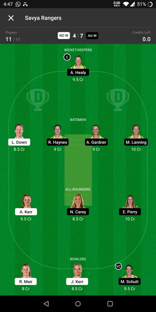 Head To Head Team For New Zealand Women vs Australia Women